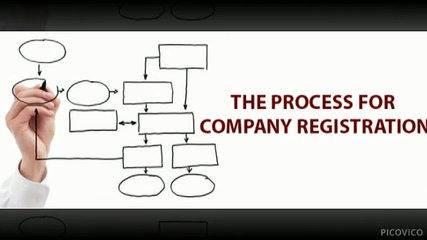 Registration Process of Company