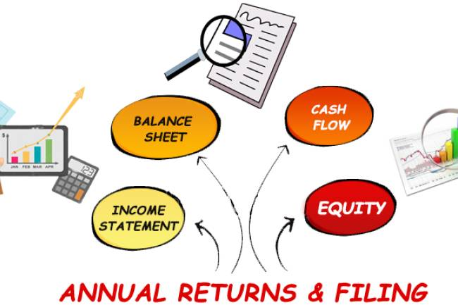Annual Return Filing For Private Limited Companies