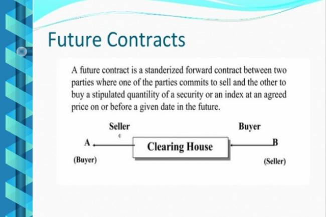 What is future contract?