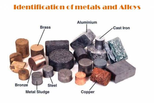 Trademark Class 6: Common Metals and their Alloys