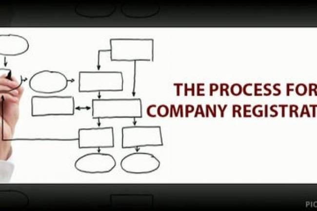 Registration Process of Company
