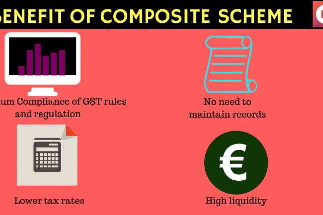How to avail the benefit for Composition Scheme for Small business Under GST - Important