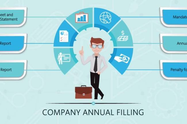 All about Annual Filing for Private Limited Company in India
