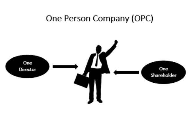 What is the difference between LLP and One Person Company?