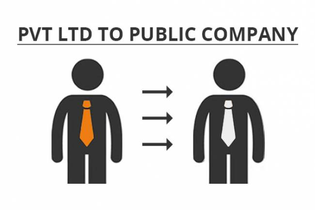 WHAT ARE THE FORMALITIES AFTER A ONE PERSON COMPANY IS CONVERTED TO PRIVATE LIMITED COMPANY?