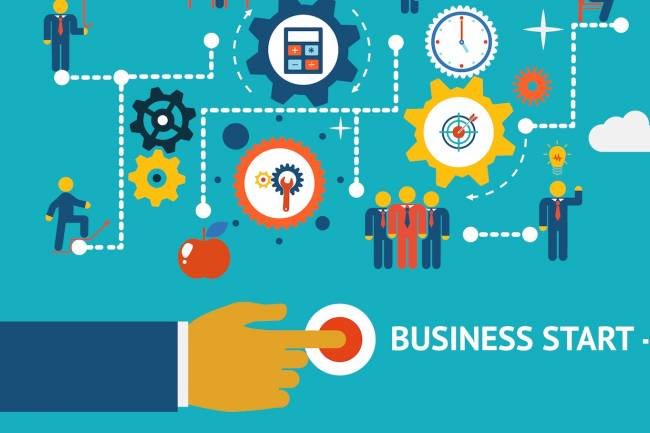 Business Structures in India